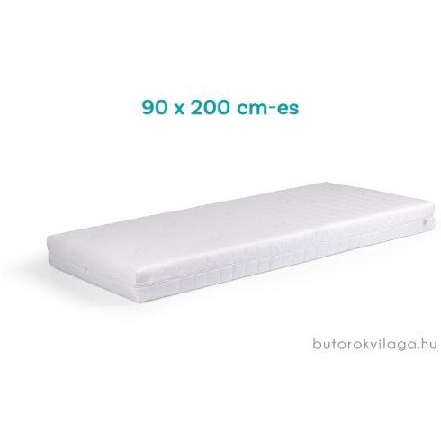 Premium Dream 90 Memory matrac